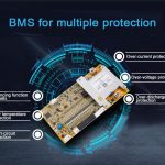 Որքա՞ն գիտեք BMS- ի մասին